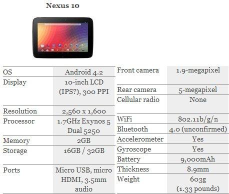 nexus-10-spek.jpg